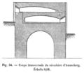 Métallurgie du zinc - Four à réverbère d'Ammeberg (p. 169b).png