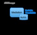 Mediation1.png