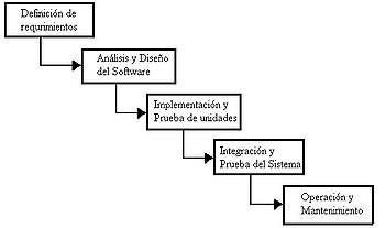 caracteristica del software educativo: