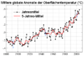 Nasa global mean temp 2005 deutsch.png