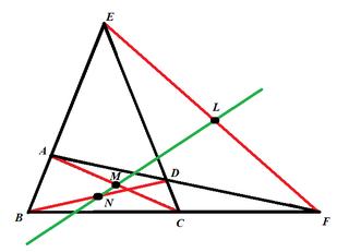 Newton–Gauss line