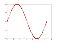 Numpy example.png