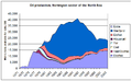 Oil production Norwegian North Sea.PNG