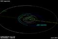 Orbit 8441 Lapponica.png