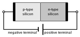 P–n junction - A silicon p–n junction in reverse bias.