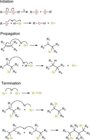 Free-radical addition - Image: Peroxide Free radical addition