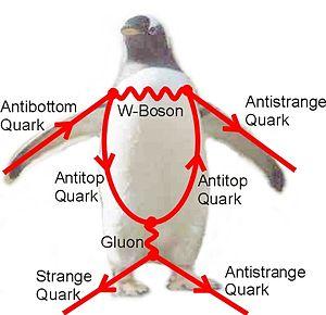 Pinterest Spam Prevention (Pinguin?)
