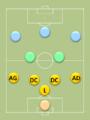 Positions au football des défenseurs dans un 5-2-3 (catanaccio).png