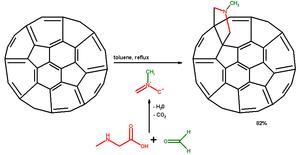 Prato reaction - Prato reaction of azomethine ylide with fullerene