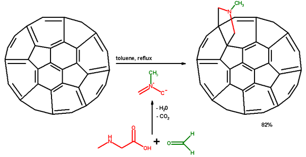 Prato reaction of azomethine ylide with fullerene