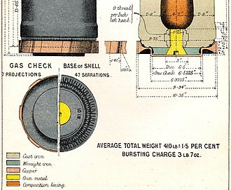Gas-checks in British RML heavy guns - Image: RML 10 inch Palliser Studless Shell Mk II with Automatic Gas Check 2of 2