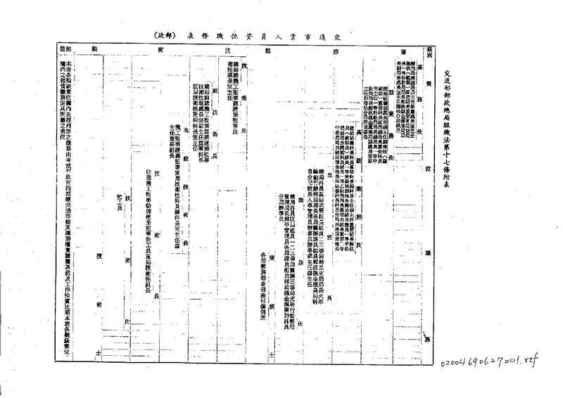 File:ROC1980-06-27-1980-07-07Law02004att.pdf