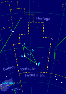 Image illustrative de l'article Réticule (constellation)