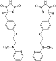 Rosiglitazone Enantiomers Structural Formulae.png
