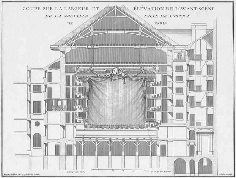 File:Salle de l'Opéra de Moreau - transverse section - Dumont 1774 - Blom 1968 reprint.jpg