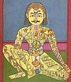 Sapta Chakra, 1899 (cropped).jpg