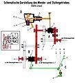 Schematische Darstellung des Wende- und Stufengetriebes der DB-Lok V100.jpg