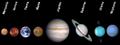 Sistema Solar ocho planetas clásicos.png
