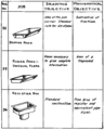 Smd d149 objectives of problems on frustums of rectangular pyramids.png