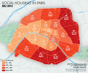 Social housing in Paris jms DRIHL 2012