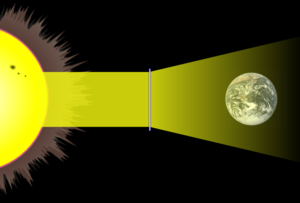 Solar radiation management - The basic function of a space lens to mitigate global warming. In reality, a 1000 kilometre diameter lens is enough, much smaller than what is shown in the simplified image. In addition, as a Fresnel lens it would only be a few millimeters thick.