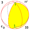 Sphere symmetry group c3.png