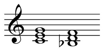Subtonic - Image: Subtonic and tonic in C