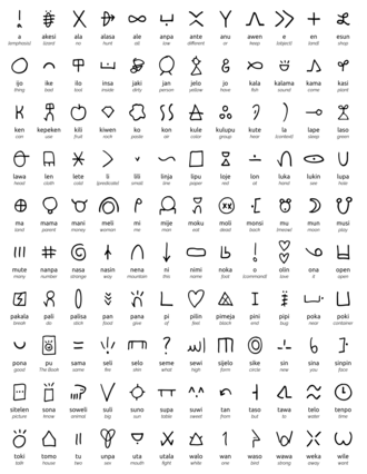 "Toki Pona - The alphabet of glyphs called ""sitelen pona""."