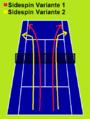 Tennisplatz Sidespin-flugkurve.png