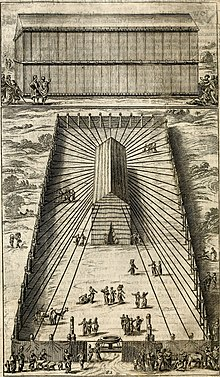 picture relating to Printable Diagram of the Tabernacle called Tabernacle - Wikipedia