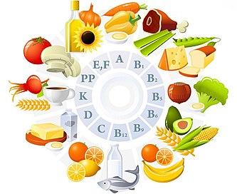 Tipi di vitamine