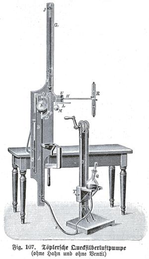 August Toepler - Toepler mercury air pump.