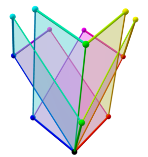 Tree of weak orderings in concertina cube 344.png