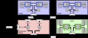 IBM Roadrunner - A schematic description of the TriBlade module.
