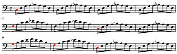 Twelve-bar blues - Wikipedia