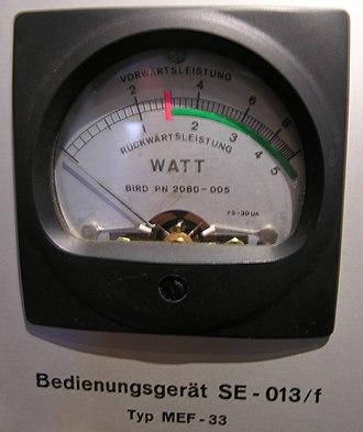 Wattmeter - Wattmeter