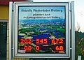 Wetterdaten-Rietberg.jpg
