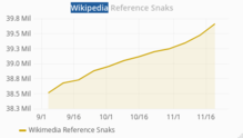 Wikipedia references snaks du 2017-11-26 08-20-59.png