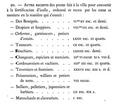 """""""Prest faiz à la ville pour convertir à la fortification d'icelle"""" en 1359.png"""