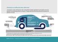 Émissions et efficacité des véhicules.png
