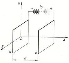 Electrode - Wikipedia