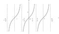 解析概論 第2章 逆函数の微分法 fig6.png