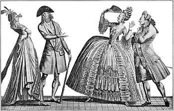18th Century Fashion for Women