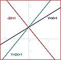 3 equations -5.JPG