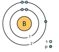 5 boron (B) Bohr model.png
