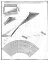A-J Roubo - L'Art du Menuisier - Planche 126.png