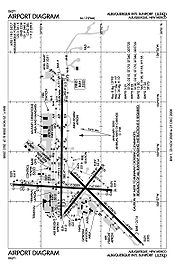 ABQ - FAA airport diagram.jpg