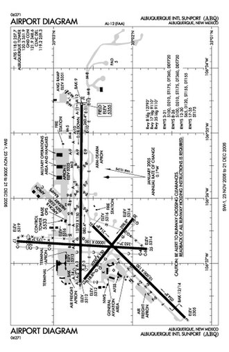 Albuquerque International Sunport - Image: ABQ FAA airport diagram