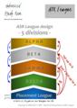 ASR-League-Scheme.png