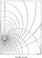 A Treatise on Electricity and Magnetism Volume 2 XVIII.png